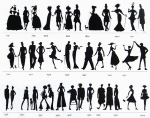 Silhouette drawings of dominant fashion styles from 1775 to 2000.